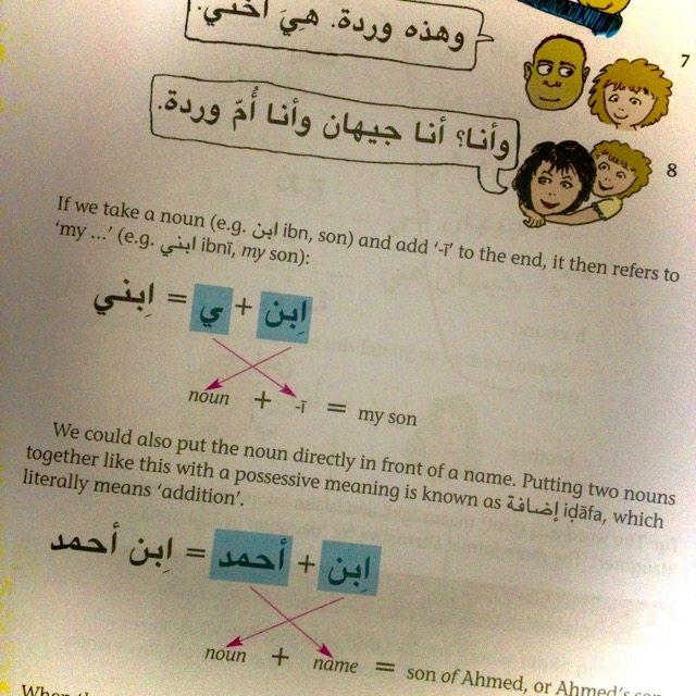Arabic. OMG. SO. Hard. (Partly because I haven't had proper time to study.)